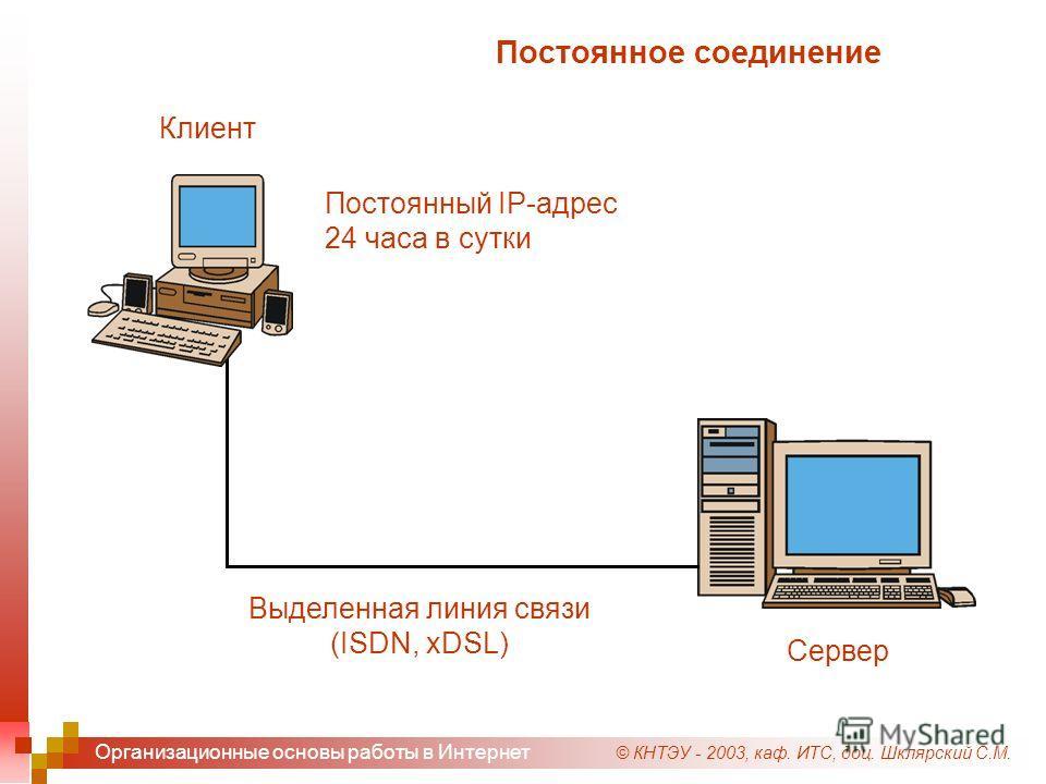 © КНТЭУ - 2003, каф. ИТС, доц. Шклярский С.М. Организационные основы работы в Интернет Выделенная линия связи (ISDN, xDSL) Клиент Сервер Постоянный IP-адрес 24 часа в сутки Постоянное соединение
