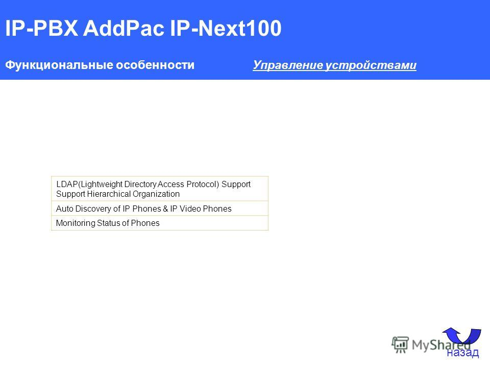 IP-PBX AddPac IP-Next100 Функциональные особенности Управление устройствами LDAP(Lightweight Directory Access Protocol) Support Support Hierarchical Organization Auto Discovery of IP Phones & IP Video Phones Monitoring Status of Phones назад