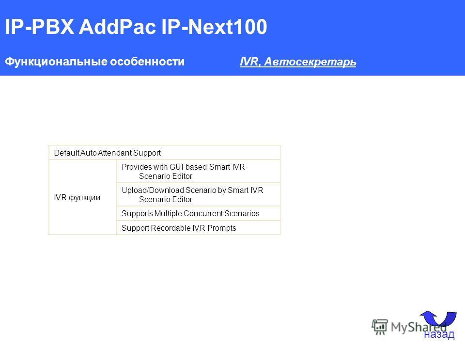 IP-PBX AddPac IP-Next100 Функциональные особенности IVR, Автосекретарь Default Auto Attendant Support IVR функции Provides with GUI-based Smart IVR Scenario Editor Upload/Download Scenario by Smart IVR Scenario Editor Supports Multiple Concurrent Sce