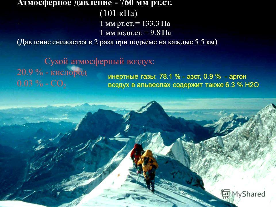 Атмосферное давление - 760 мм рт.ст. (101 кПа) 1 мм рт.ст. = 133.3 Па 1 мм водн.ст. = 9.8 Па (Давление снижается в 2 раза при подъеме на каждые 5.5 км) Сухой атмосферный воздух: 20.9 % - кислород 0.03 % - СО 2 инертные газы: 78.1 % - азот, 0.9 % - ар
