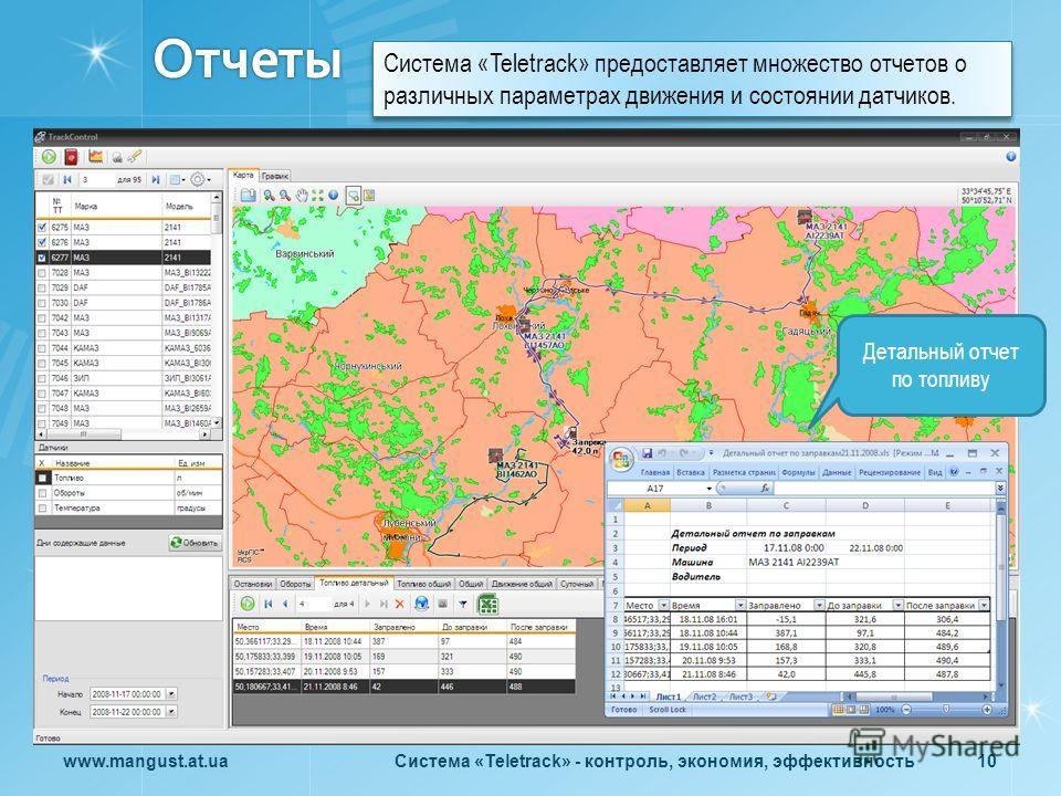 Отчеты www.mangust.at.uaСистема «Teletrack» - контроль, экономия, эффективность 10 Система «Teletrack» предоставляет множество отчетов о различных параметрах движения и состоянии датчиков. Детальный отчет по топливу
