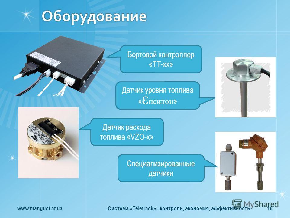 Оборудование www.mangust.at.uaСистема «Teletrack» - контроль, экономия, эффективность 16 Бортовой контроллер «TT-xx» Датчик уровня топлива « ε псилон » Датчик расхода топлива «VZO-x» Специализированные датчики