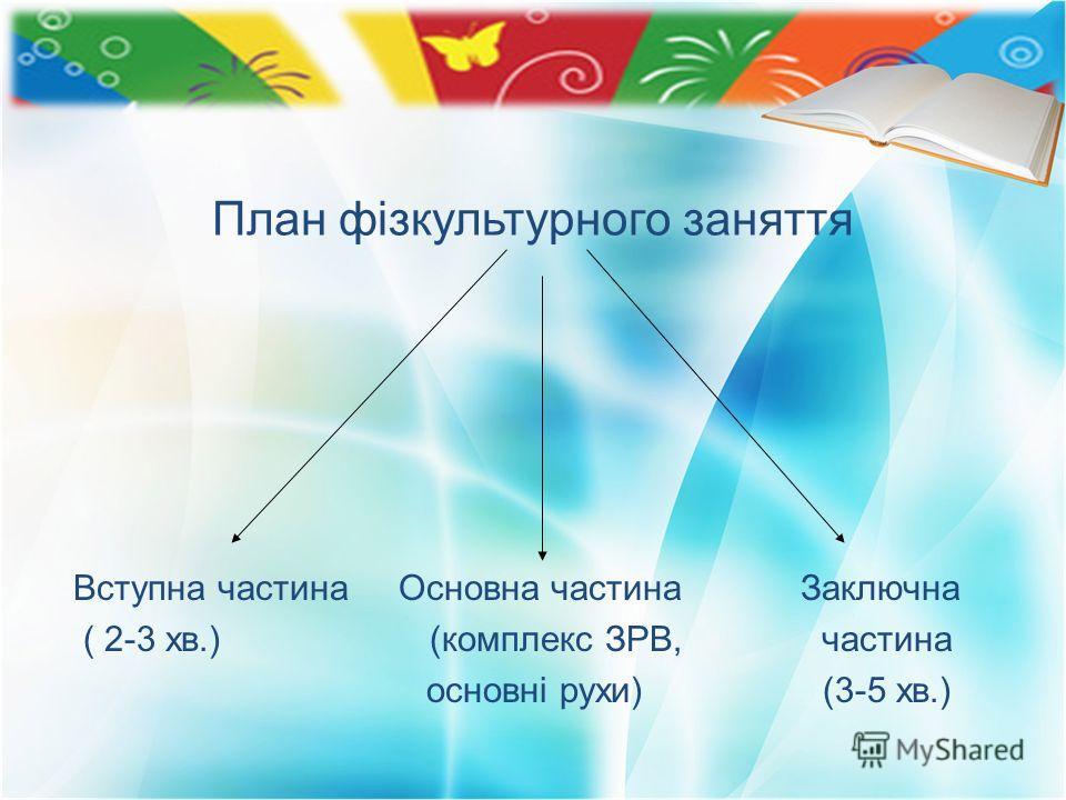 План фізкультурного заняття Вступна частина Основна частина Заключна ( 2-3 хв.) (комплекс ЗРВ, частина основні рухи) (3-5 хв.)