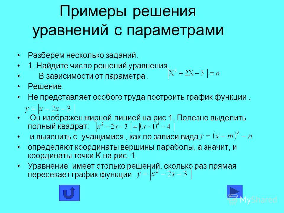 Разберем несколько заданий. 1. Найдите число решений уравнения В зависимости от параметра. Решение. Не представляет особого труда построить график функции. Он изображен жирной линией на рис 1. Полезно выделить полный квадрат: и выяснить с учащимися,