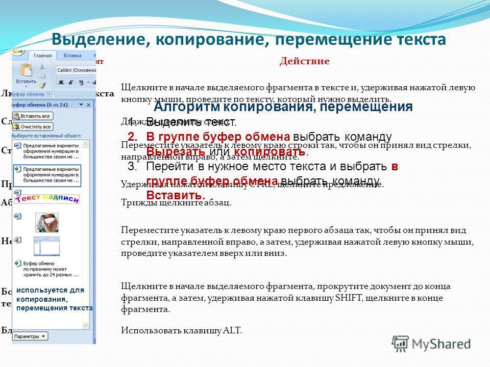 Выделение, копирование, перемещение текста Выделяемый элемент Действие Любой фрагмент текста Щелкните в начале выделяемого фрагмента в тексте и, удерживая нажатой левую кнопку мыши, проведите по тексту, который нужно выделить. СловоДважды щелкните сл