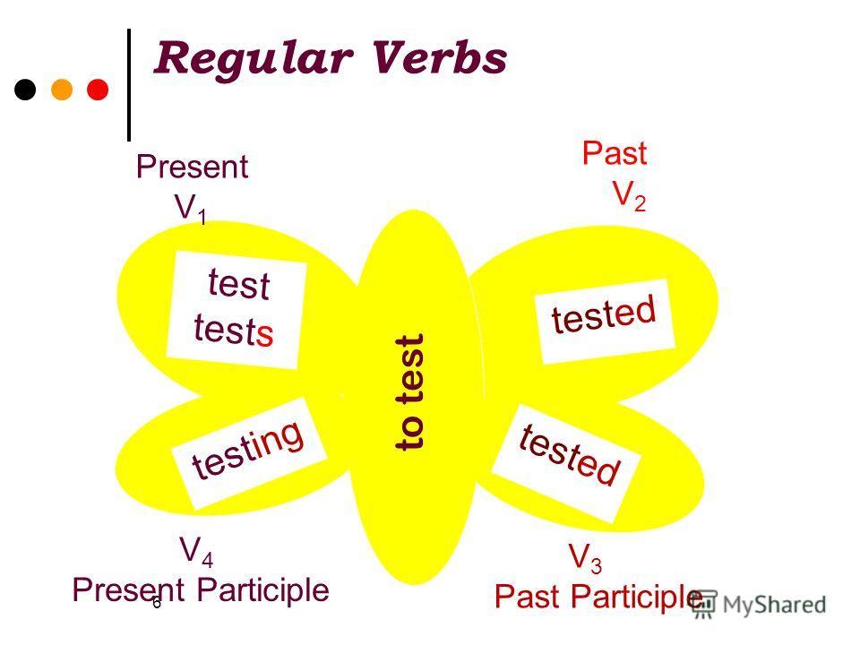 6 Regular Verbs to test test tests tested testing Present V 1 Past V 2 V 3 Past Participle V 4 Present Participle