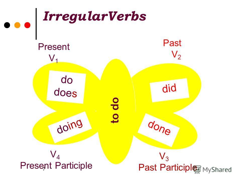 7 IrregularVerbs to do do does did done doing Present V 1 Past V 2 V 3 Past Participle V 4 Present Participle
