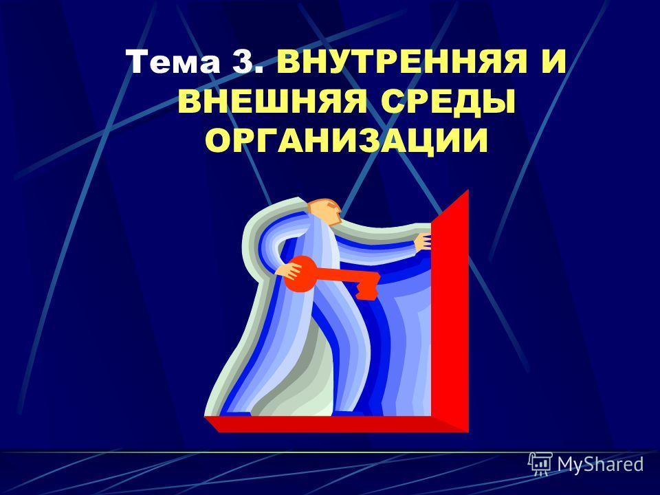 Тема 3. ВНУТРЕННЯЯ И ВНЕШНЯЯ СРЕДЫ ОРГАНИЗАЦИИ