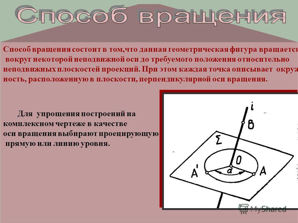 Способ вращения состоит в том,что данная геометрическая фигура вращается вокруг некоторой неподвижной оси до требуемого положения относительно неподвижных плоскостей проекций. При этом каждая точка описывает окруж ность, расположенную в плоскости, пе
