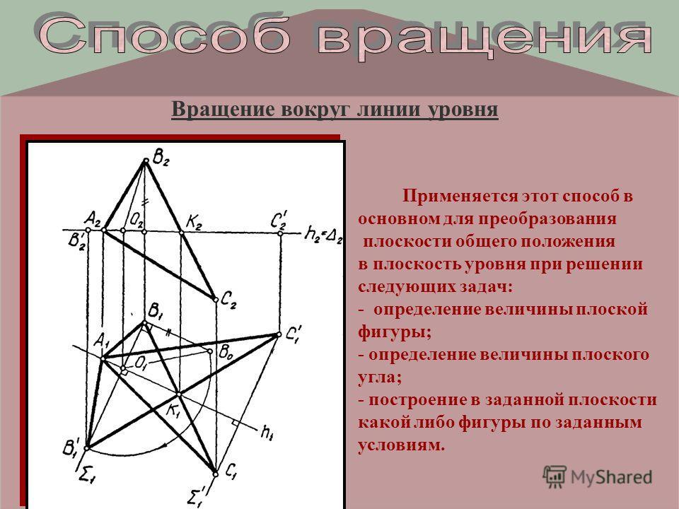 Вращение вокруг линии уровня Применяется этот способ в основном для преобразования плоскости общего положения в плоскость уровня при решении следующих задач: - определение величины плоской фигуры; - определение величины плоского угла; - построение в