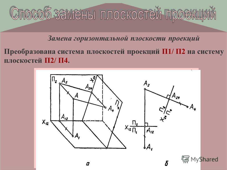 Замена горизонтальной плоскости проекций Преобразована система плоскостей проекций П1/ П2 на систему плоскостей П2/ П4.