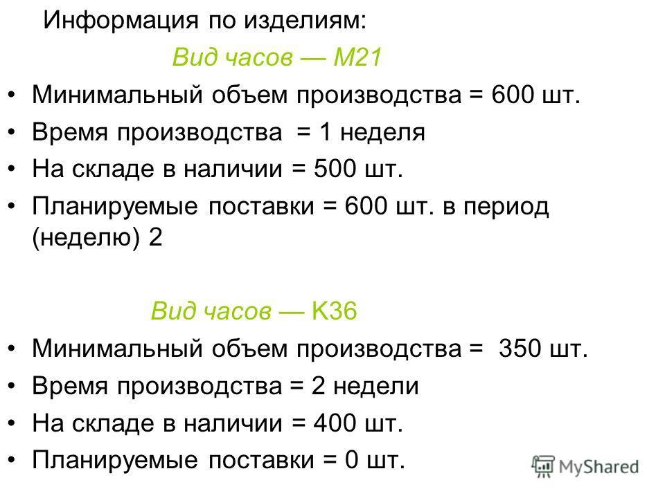Информация по изделиям: Вид часов M21 Минимальный объем производства = 600 шт. Время производства = 1 неделя На складе в наличии = 500 шт. Планируемые поставки = 600 шт. в период (неделю) 2 Вид часов K36 Минимальный объем производства = 350 шт. Время
