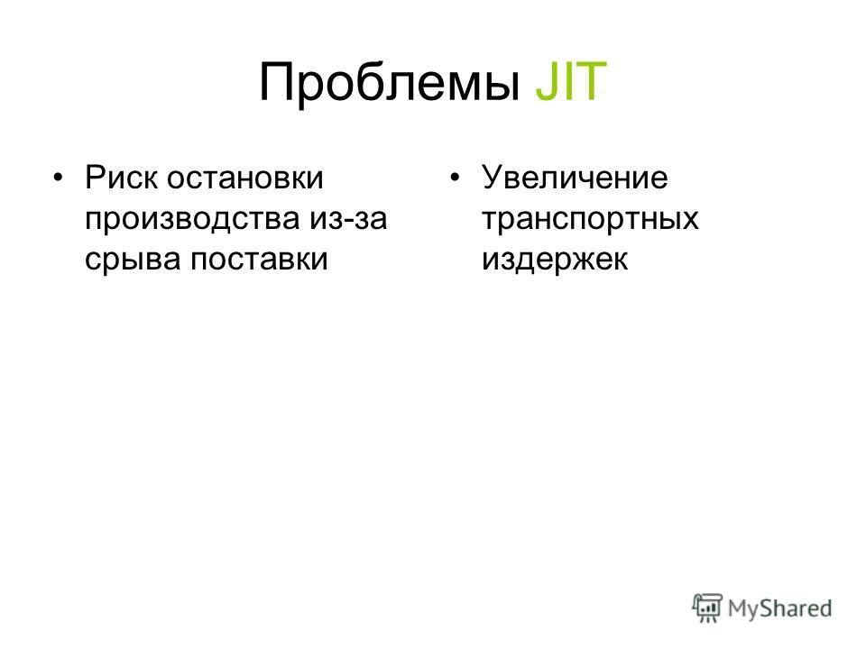 Проблемы JIT Риск остановки производства из-за срыва поставки Увеличение транспортных издержек