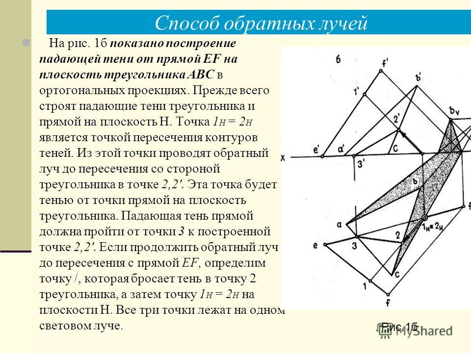 Рис.1б На рис. 1б показано построение падающей тени от прямой EF на плоскость треугольника ABC в ортогональных проекциях. Прежде всего строят падающие тени треугольника и прямой на плоскость Н. Точка 1 Н = 2 Н является точкой пересечения контуров тен