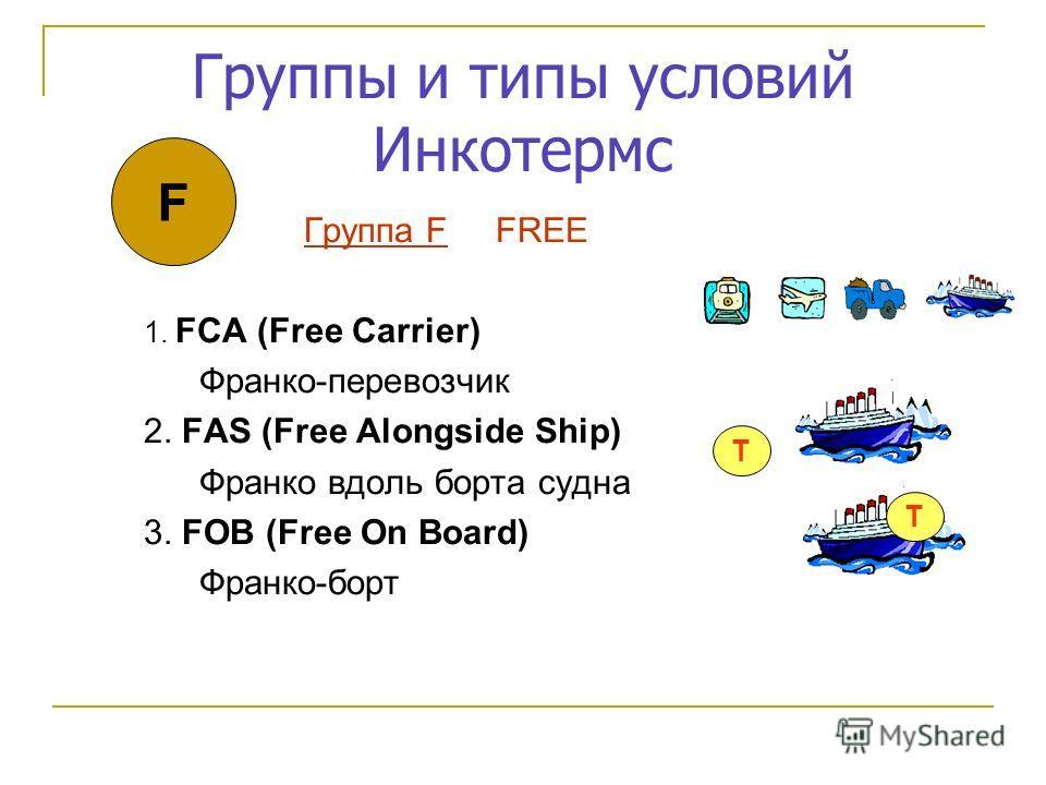 Группы и типы условий Инкотермс Группа F FREE 1. FCA (Free Carrier) Франко-перевозчик 2. FAS (Free Alongside Ship) Франко вдоль борта судна 3. FOB (Free On Board) Франко-борт F Т Т