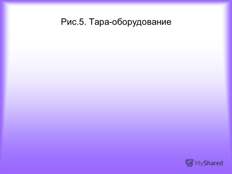 Рис.5. Тара-оборудование