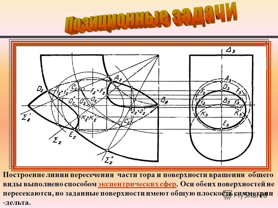 Построение линии пересечения части тора и поверхности вращения общего виды выполнено способом эксцентрических сфер. Оси обеих поверхностей не пересекаются, но заданные поверхности имеют общую плоскость симметрии -дельта.