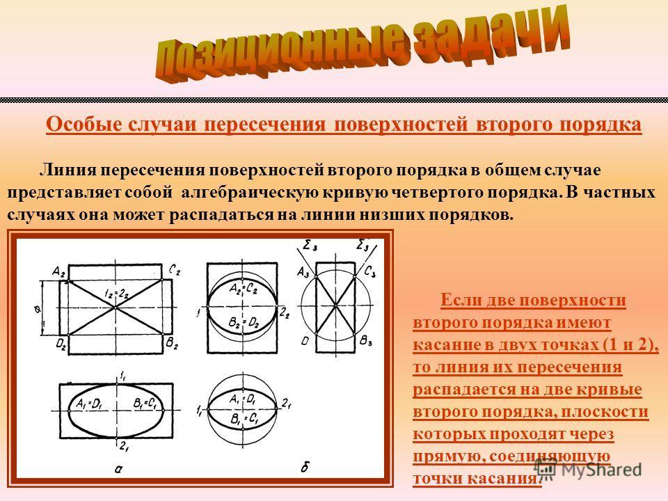 Особые случаи пересечения поверхностей второго порядка Линия пересечения поверхностей второго порядка в общем случае представляет собой алгебраическую кривую четвертого порядка. В частных случаях она может распадаться на линии низших порядков. Если д