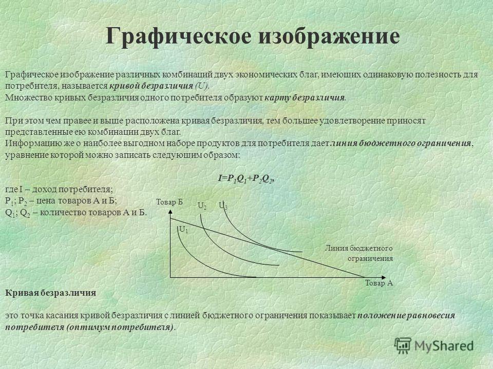 Графическое изображение Графическое изображение различных комбинаций двух экономических благ, имеющих одинаковую полезность для потребителя, называется кривой безразличия (U). Множество кривых безразличия одного потребителя образуют карту безразличия