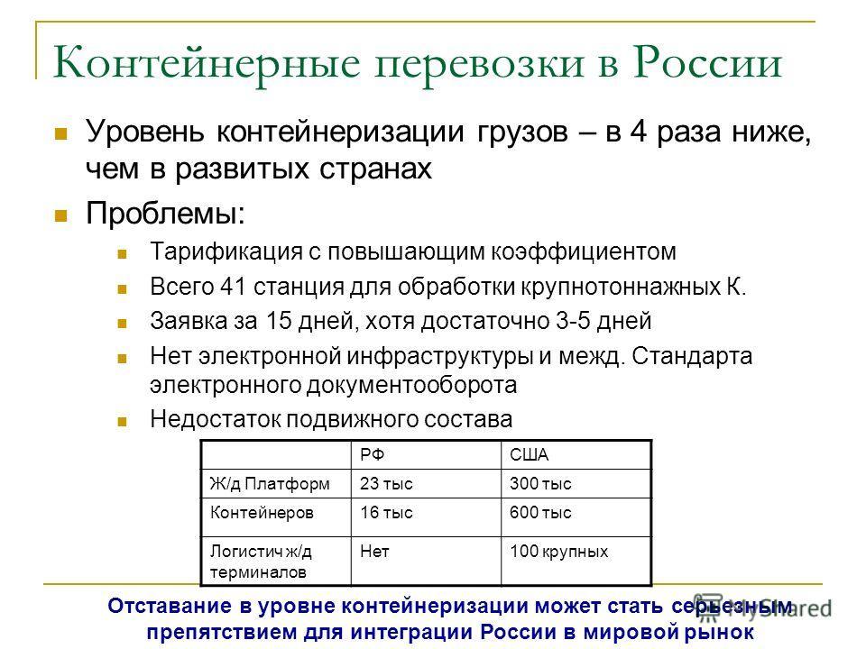 Контейнерные перевозки в России Уровень контейнеризации грузов – в 4 раза ниже, чем в развитых странах Проблемы: Тарификация с повышающим коэффициентом Всего 41 станция для обработки крупнотоннажных К. Заявка за 15 дней, хотя достаточно 3-5 дней Нет