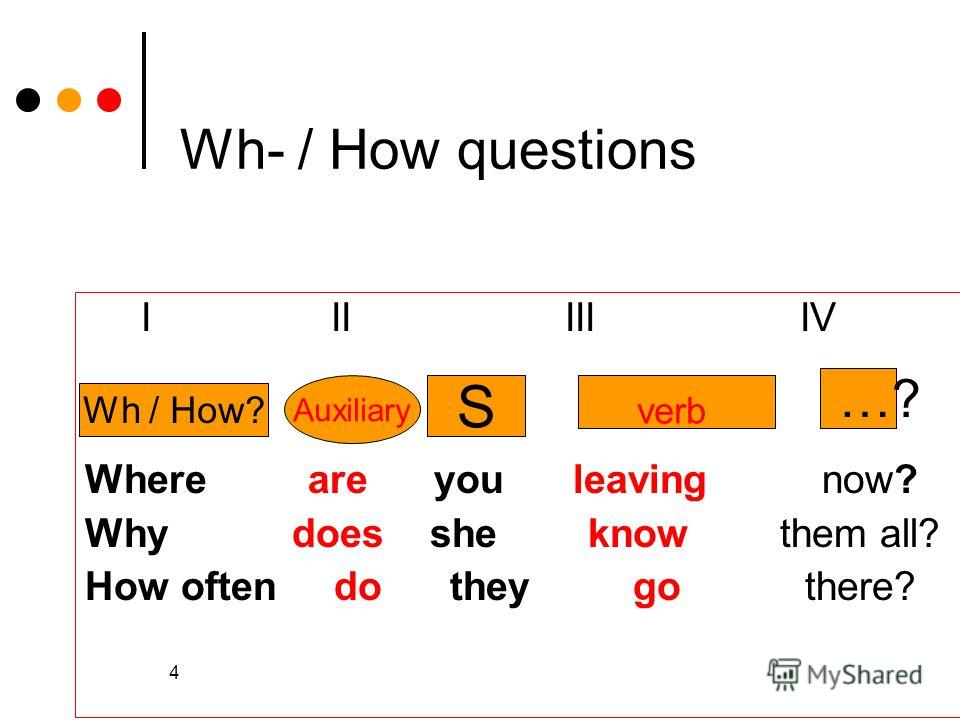 4 Wh- / How questions I II III IV Where are you leaving now? Why does she know them all? How often do they go there? S verb Auxiliary …? Wh / How?