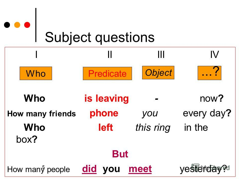 5 Subject questions I II III IV Who is leaving - now? How many friends phone you every day? Who left this ring in the box? But How many people did you meet yesterday? Predicate...? Who Object