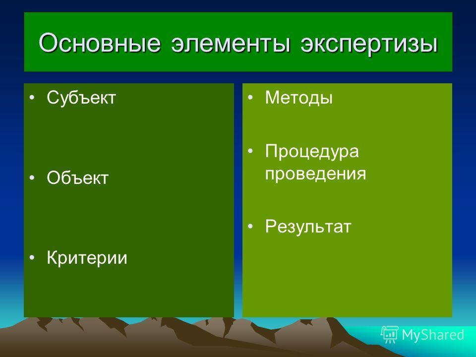 Основные элементы экспертизы Субъект Объект Критерии Методы Процедура проведения Результат