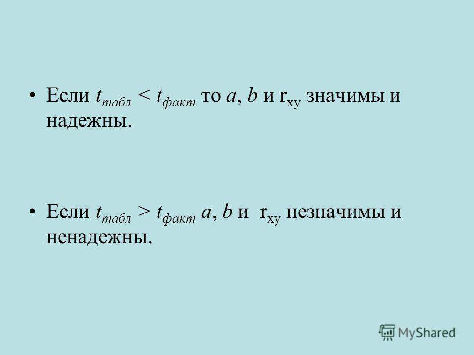Если t табл < t факт то a, b и r xy значимы и надежны. Если t табл > t факт а, b и r xy незначимы и ненадежны.