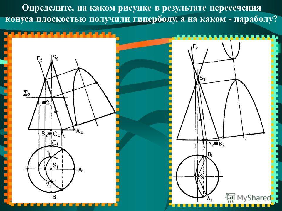 Определите, на каком рисунке в результате пересечения конуса плоскостью получили гиперболу, а на каком - параболу?