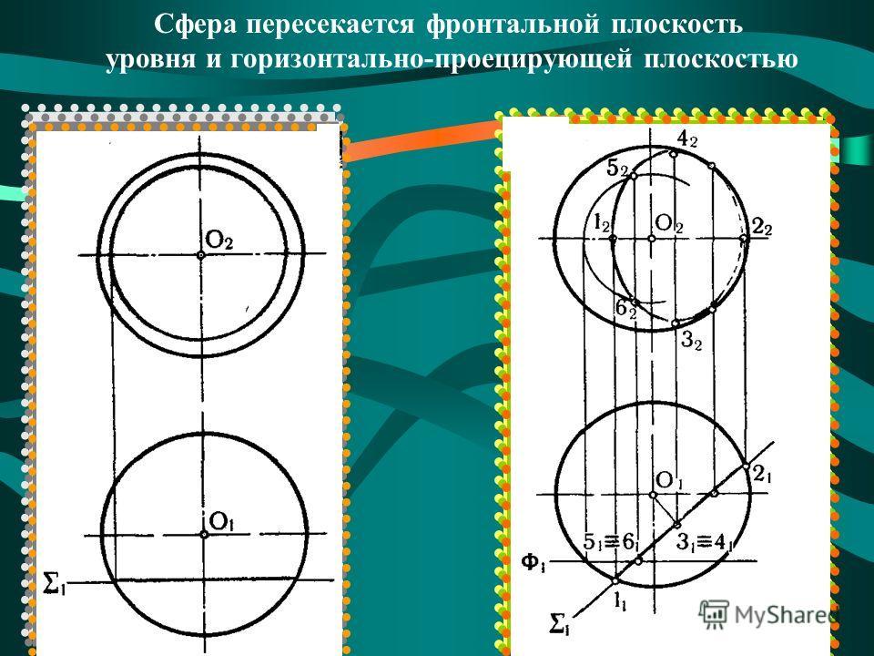 Сфера пересекается фронтальной плоскость уровня и горизонтально-проецирующей плоскостью