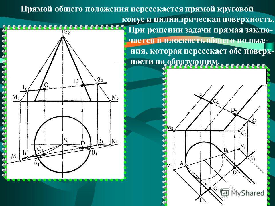 Прямой общего положения пересекается прямой круговой конус и цилиндрическая поверхность. При решении задачи прямая заклю- чается в плоскость общего положе- ния, которая пересекает обе поверх- ности по образующим.