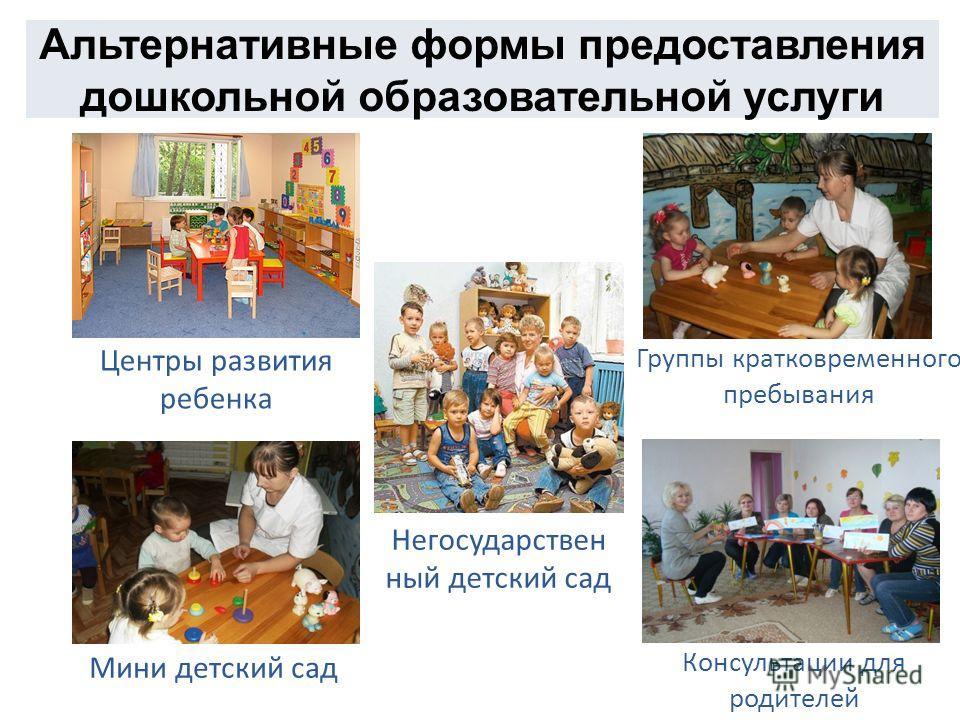 Альтернативные формы предоставления дошкольной образовательной услуги Группы кратковременного пребывания Консультации для родителей Центры развития ребенка Мини детский сад Негосударствен ный детский сад