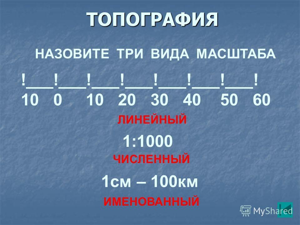 !___!___!___!___!___!___!___! 10 0 10 20 30 40 50 60 1:1000 1см – 100кмТОПОГРАФИЯ НАЗОВИТЕ ТРИ ВИДА МАСШТАБА ЛИНЕЙНЫЙ ЧИСЛЕННЫЙ ИМЕНОВАННЫЙ