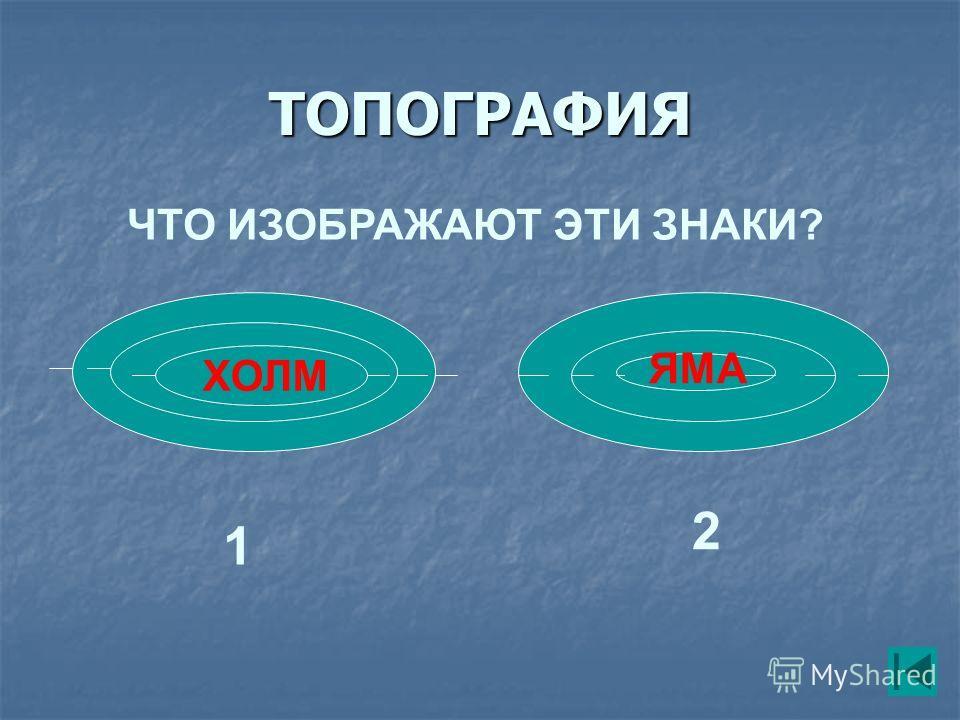 1 2 ЧТО ИЗОБРАЖАЮТ ЭТИ ЗНАКИ? ХОЛМ ЯМА ТОПОГРАФИЯ