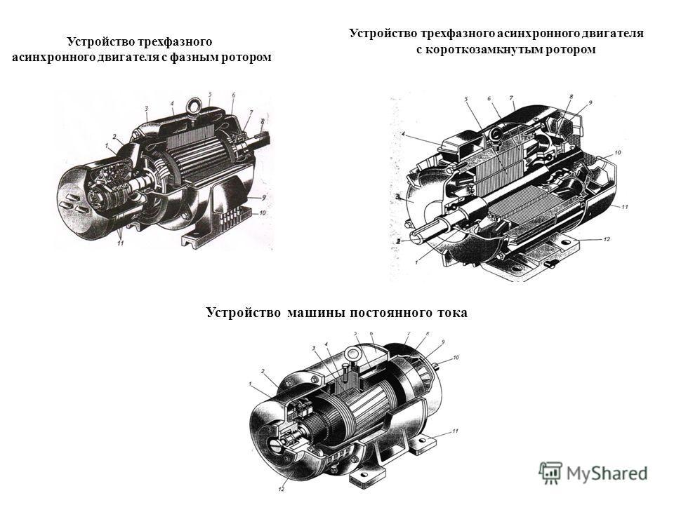 Устройство трехфазного асинхронного двигателя с фазным ротором Устройство трехфазного асинхронного двигателя с короткозамкнутым ротором Устройство машины постоянного тока