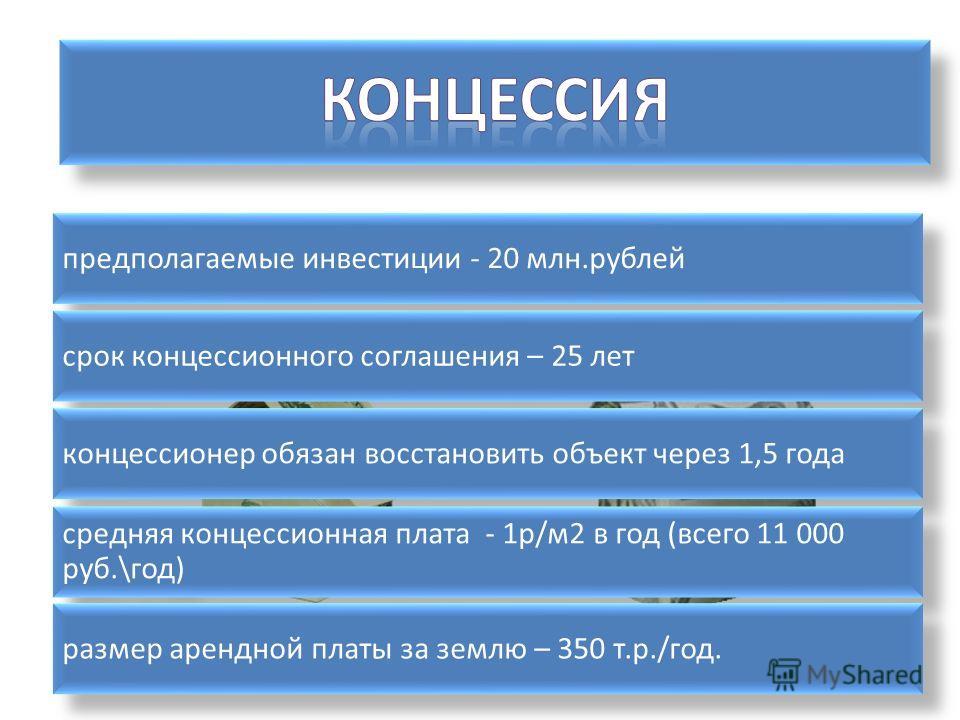 предполагаемые инвестиции - 20 млн.рублей срок концессионного соглашения – 25 лет концессионер обязан восстановить объект через 1,5 года средняя концессионная плата - 1р/м2 в год (всего 11 000 руб.\год) размер арендной платы за землю – 350 т.р./год.