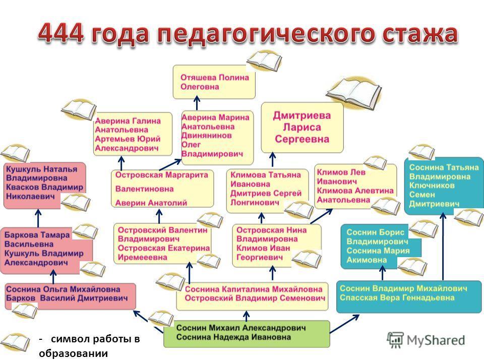 - символ работы в образовании