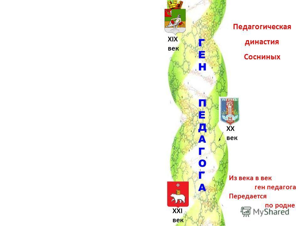 XIX век XX век XXI век Из века в век ген педагога Передается по родне Педагогическая династия Сосниных ГЕНПЕДАГОГАГЕНПЕДАГОГА