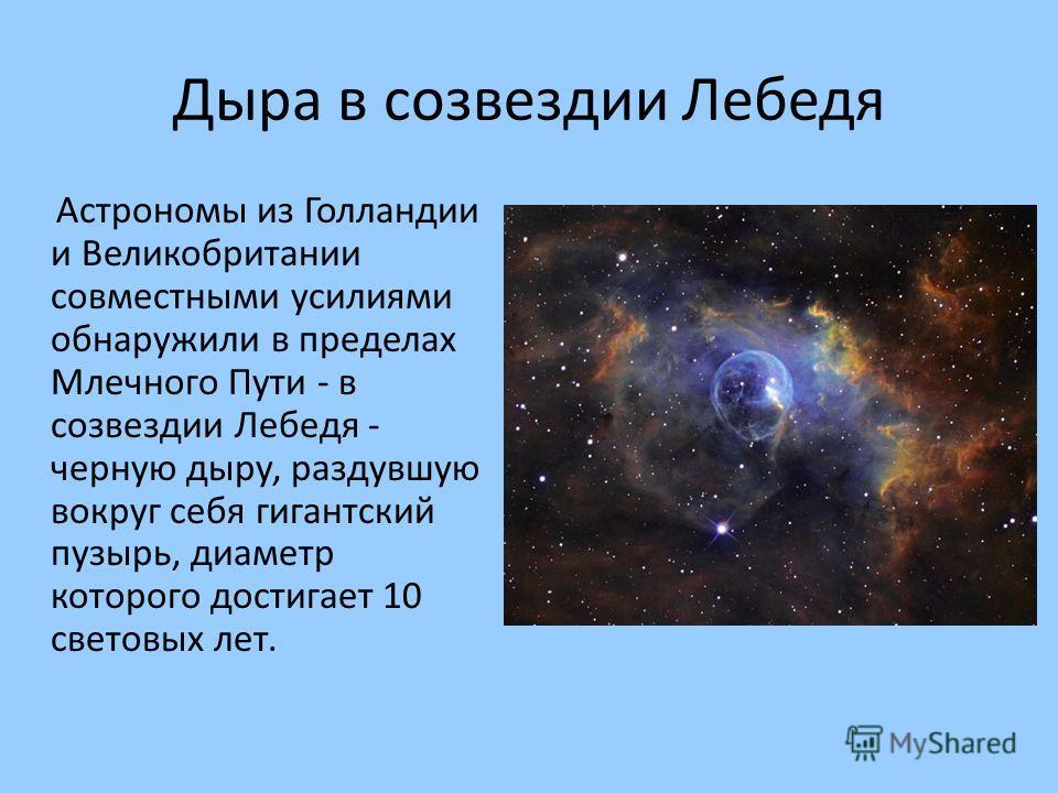 Дыра в созвездии Лебедя Астрономы из Голландии и Великобритании совместными усилиями обнаружили в пределах Млечного Пути - в созвездии Лебедя - черную дыру, раздувшую вокруг себя гигантский пузырь, диаметр которого достигает 10 световых лет.