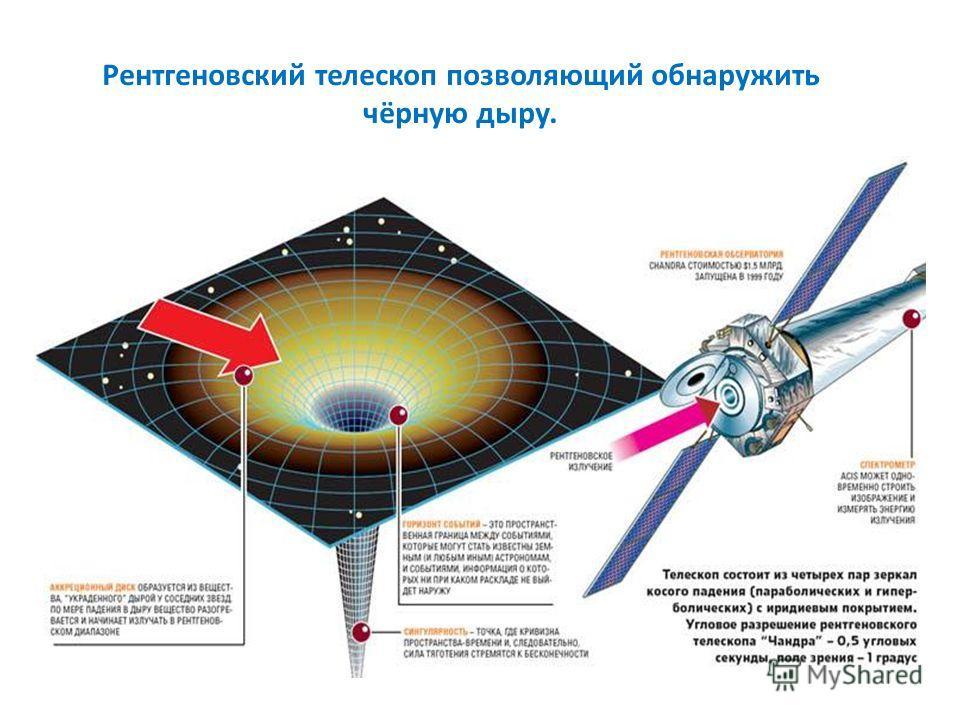 Рентгеновский телескоп позволяющий обнаружить чёрную дыру.