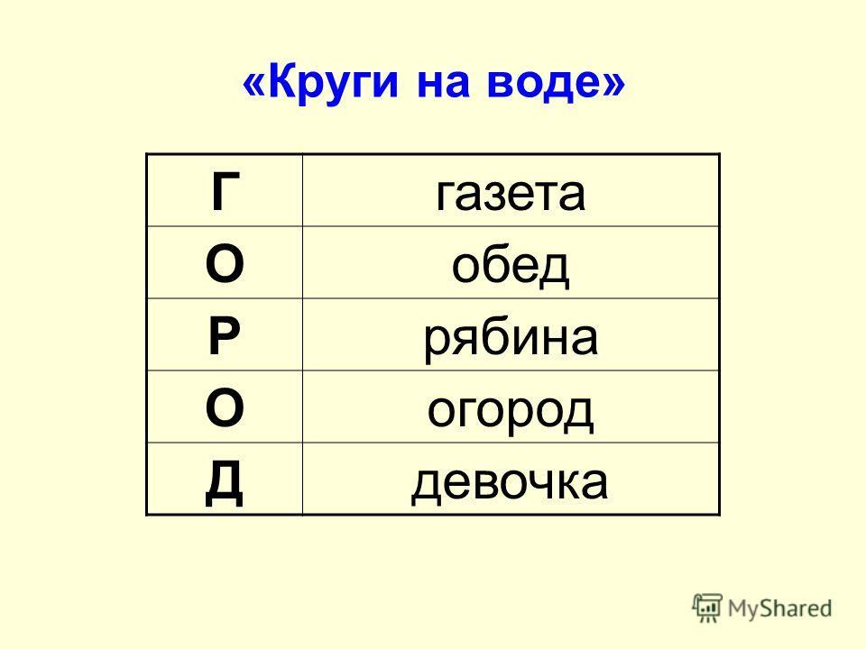 «Круги на воде» Ггазета Ообед Ррябина Оогород Ддевочка
