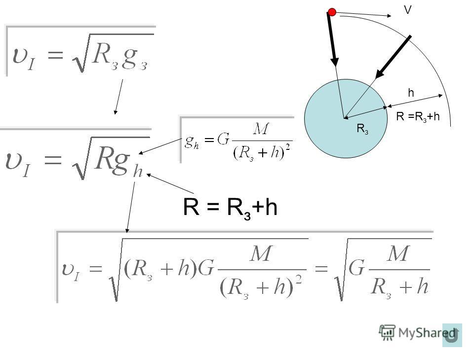 R = R з +h V RзRз h