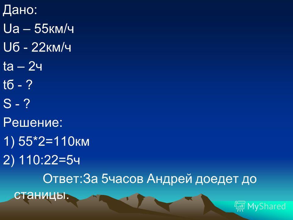 Дано: Uа – 55км/ч Uб - 22км/ч tа – 2ч tб - ? S - ? Решение: 1) 55*2=110км 2) 110:22=5ч Ответ:За 5часов Андрей доедет до станицы.