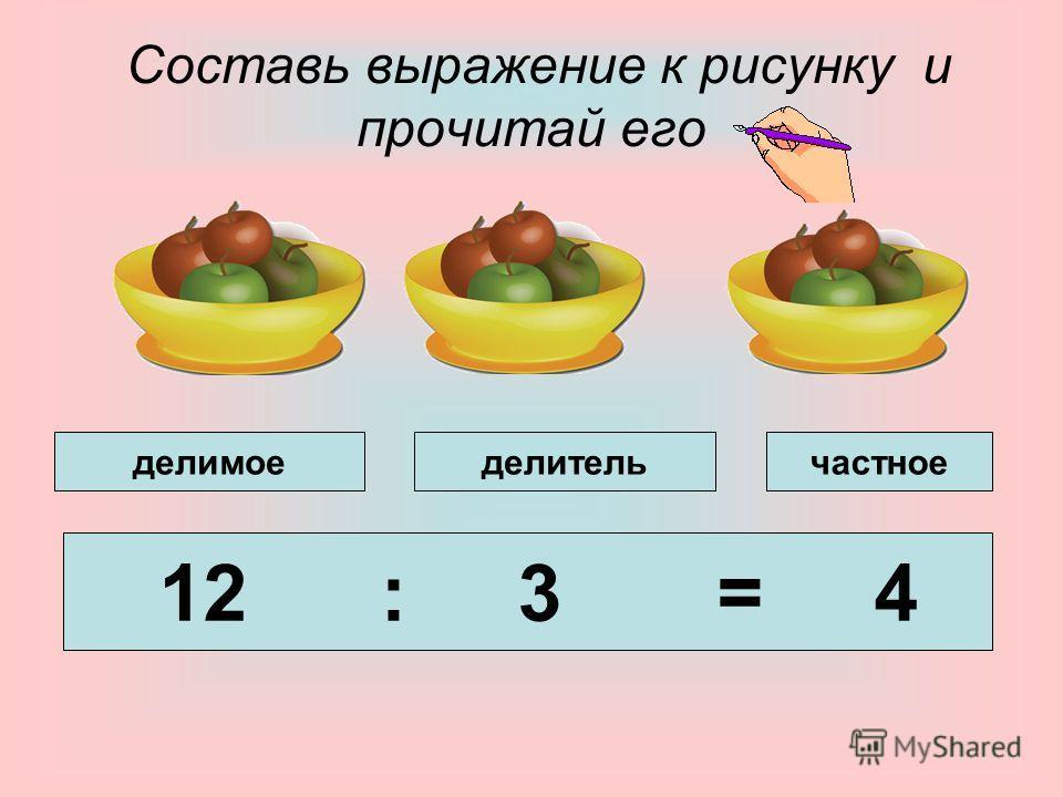 Составь выражение к рисунку и прочитай его 12 : 3 = 4 частноеделительделимое