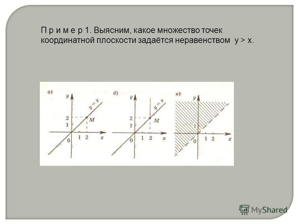 П р и м е р 1. Выясним, какое множество точек координатной плоскости задаётся неравенством у > x.