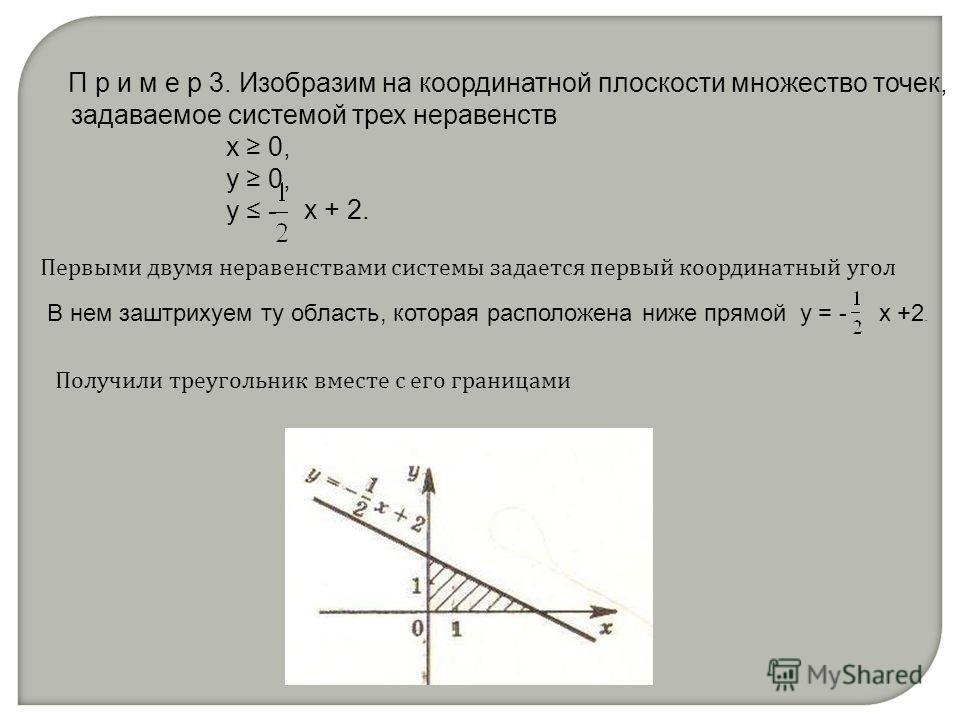 П р и м е р 3. Изобразим на координатной плоскости множество точек, задаваемое системой трех неравенств x 0, y 0, y - x + 2. Первыми двумя неравенствами системы задается первый координатный угол В нем заштрихуем ту область, которая расположена ниже п
