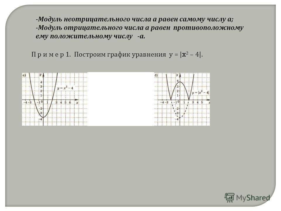 -Модуль неотрицательного числа а равен самому числу а; -Модуль отрицательного числа а равен противоположному ему положительному числу -а. П р и м е р 1. Построим график уравнения у = | x 2 – 4|.