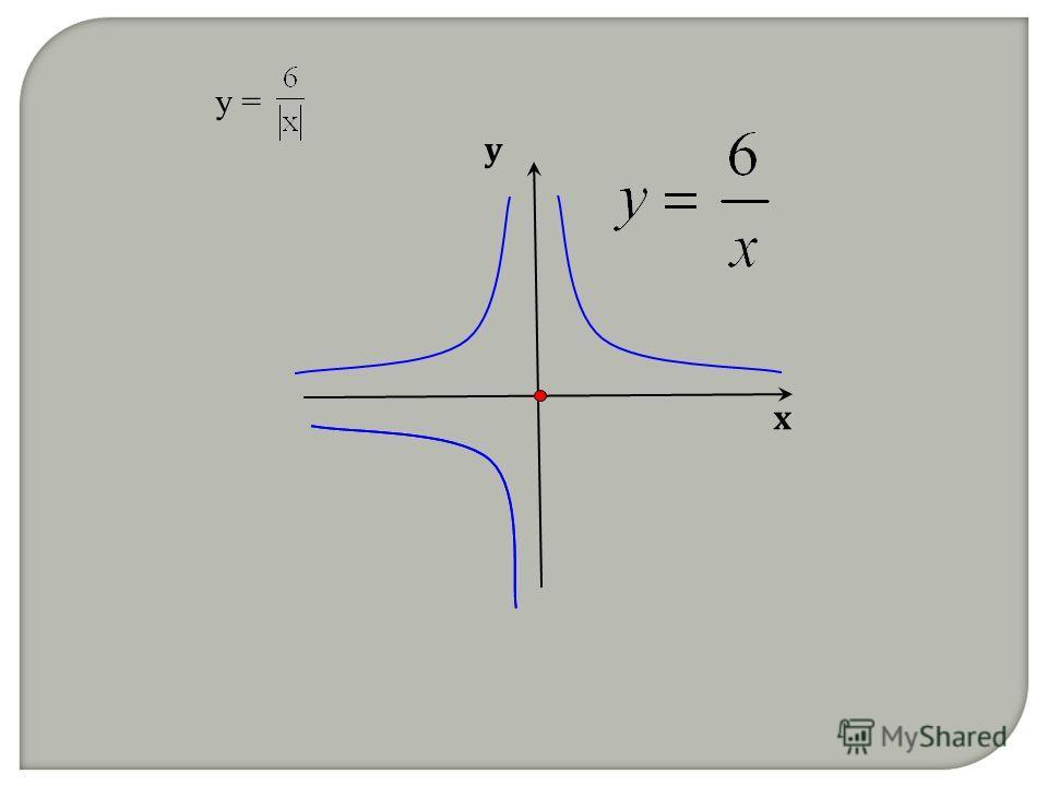 y = х у