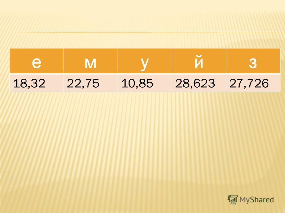 емуйз 18,3222,7510,8528,62327,726