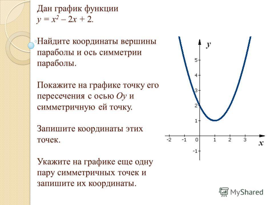 Дан график функции у = х 2 – 2х + 2. Найдите координаты вершины параболы и ось симметрии параболы. Покажите на графике точку его пересечения с осью Оу и симметричную ей точку. Запишите координаты этих точек. Укажите на графике еще одну пару симметрич